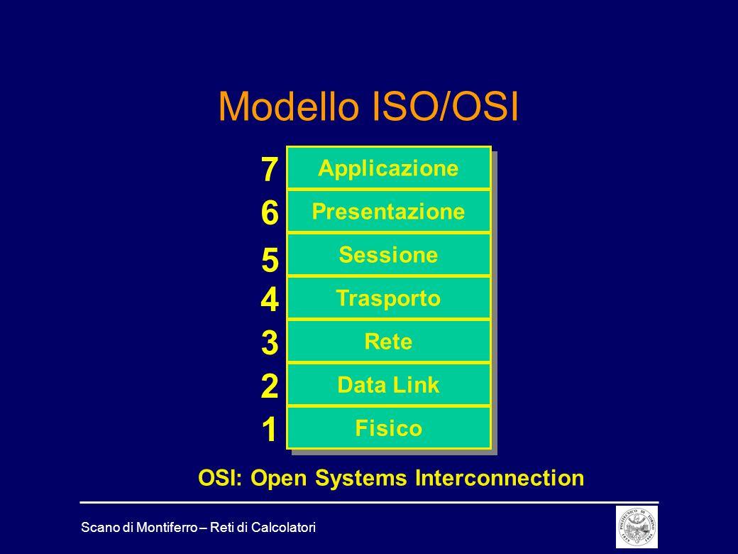 Scano di Montiferro – Reti di Calcolatori Modello ISO/OSI Applicazione Presentazione Sessione Trasporto Rete Data Link Fisico 6 5 4 3 2 1 7 OSI: Open