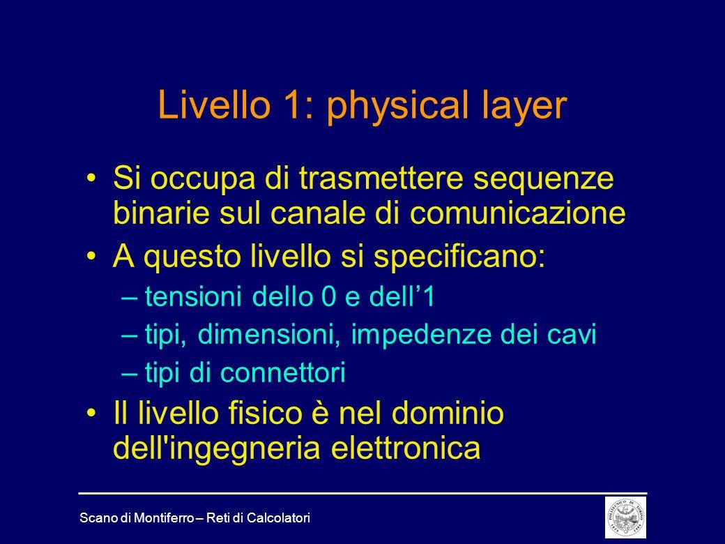 Scano di Montiferro – Reti di Calcolatori Livello 1: physical layer Si occupa di trasmettere sequenze binarie sul canale di comunicazione A questo liv