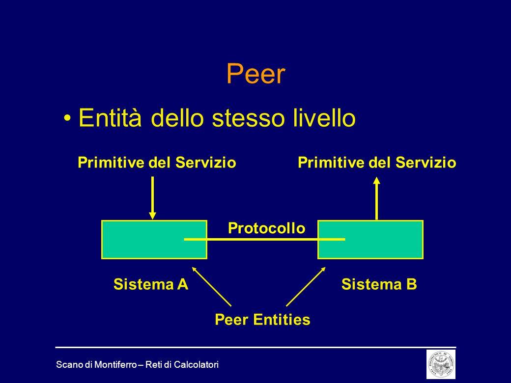 Scano di Montiferro – Reti di Calcolatori Peer Entità dello stesso livello Protocollo Peer Entities Primitive del Servizio Sistema ASistema B