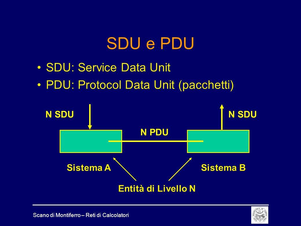 Scano di Montiferro – Reti di Calcolatori SDU e PDU SDU: Service Data Unit PDU: Protocol Data Unit (pacchetti) N PDU Entità di Livello N Sistema ASist