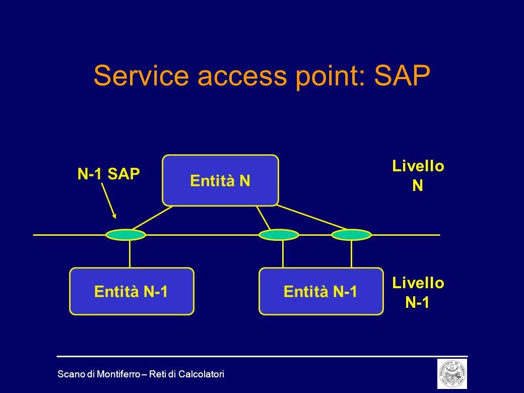 Scano di Montiferro – Reti di Calcolatori Service access point: SAP Entità N Entità N-1 N-1 SAP Livello N-1 Livello N
