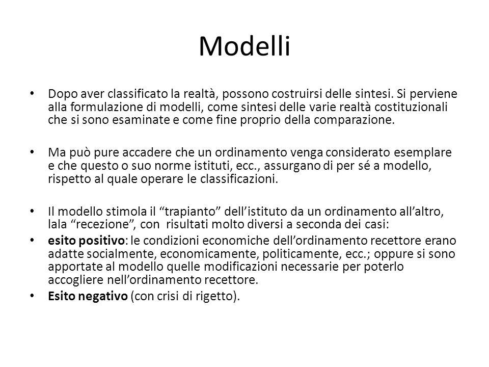 Modelli Dopo aver classificato la realtà, possono costruirsi delle sintesi.