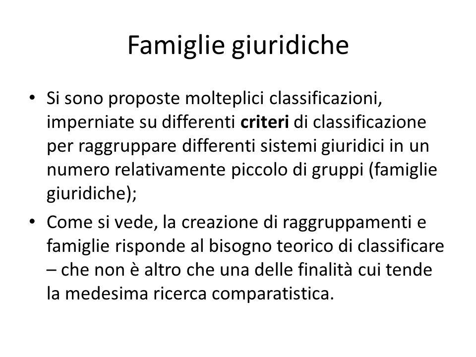 Famiglie giuridiche Si sono proposte molteplici classificazioni, imperniate su differenti criteri di classificazione per raggruppare differenti sistem