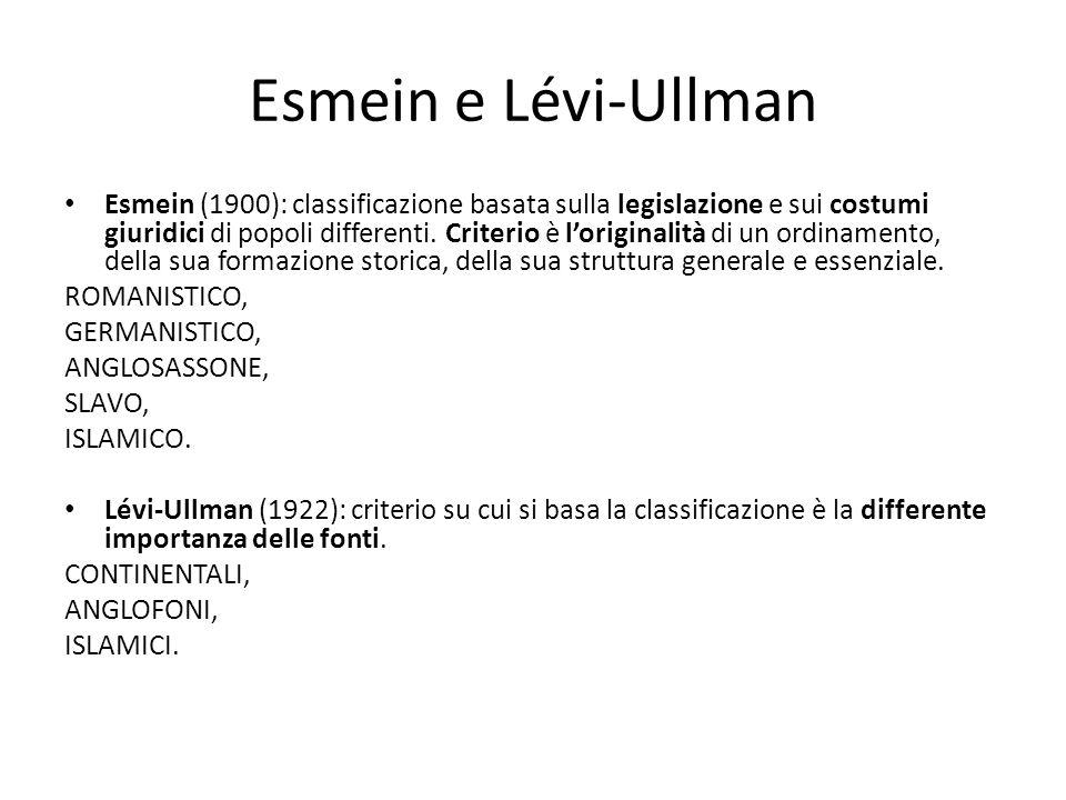 Esmein e Lévi-Ullman Esmein (1900): classificazione basata sulla legislazione e sui costumi giuridici di popoli differenti. Criterio è loriginalità di