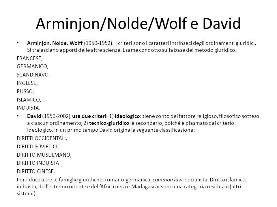 Arminjon/Nolde/Wolf e David Arminjon, Nolde, Wolff (1950-1952). I criteri sono i caratteri intrinseci degli ordinamenti giuridici. Si tralasciano appo