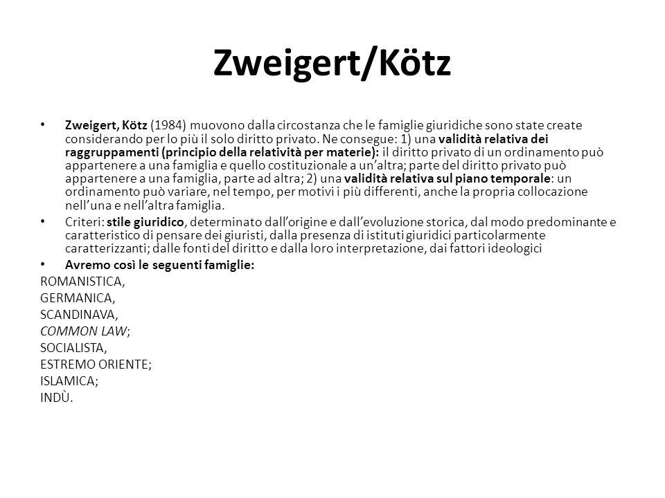 Zweigert/Kötz Zweigert, Kötz (1984) muovono dalla circostanza che le famiglie giuridiche sono state create considerando per lo più il solo diritto privato.