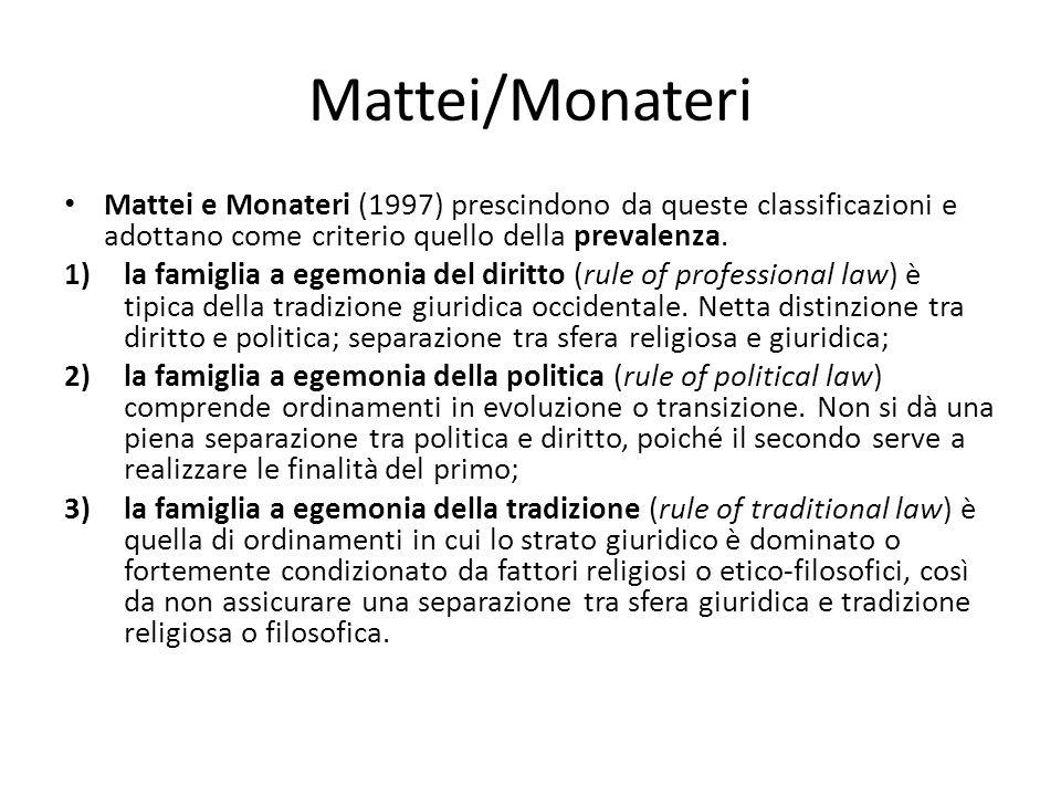 Mattei/Monateri Mattei e Monateri (1997) prescindono da queste classificazioni e adottano come criterio quello della prevalenza. 1)la famiglia a egemo