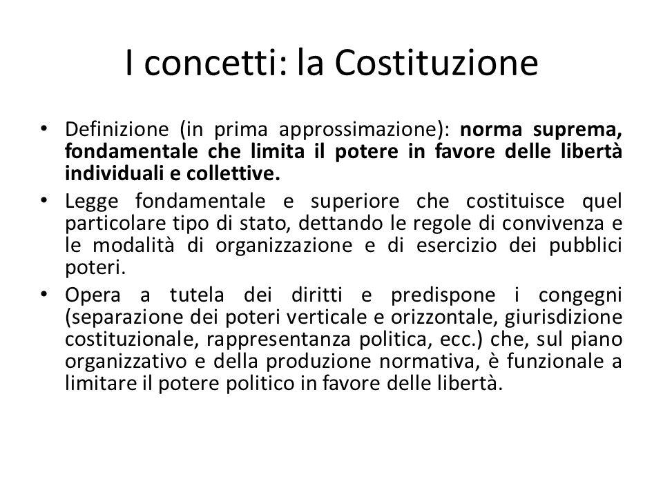 I concetti: la Costituzione Definizione (in prima approssimazione): norma suprema, fondamentale che limita il potere in favore delle libertà individuali e collettive.