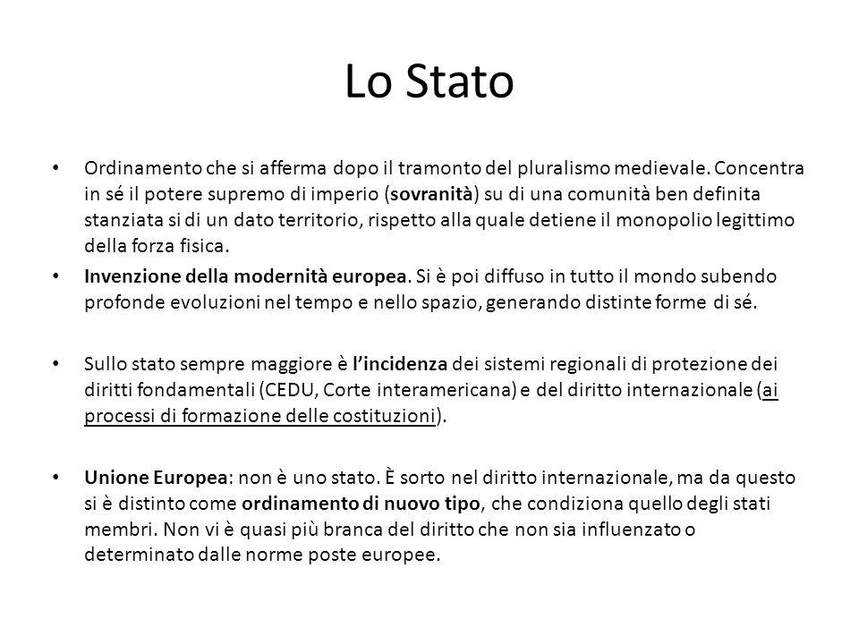 Lo Stato Ordinamento che si afferma dopo il tramonto del pluralismo medievale.