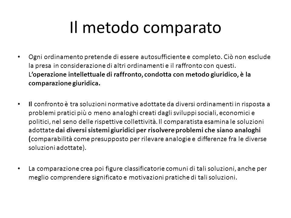 Il metodo comparato Ogni ordinamento pretende di essere autosufficiente e completo. Ciò non esclude la presa in considerazione di altri ordinamenti e
