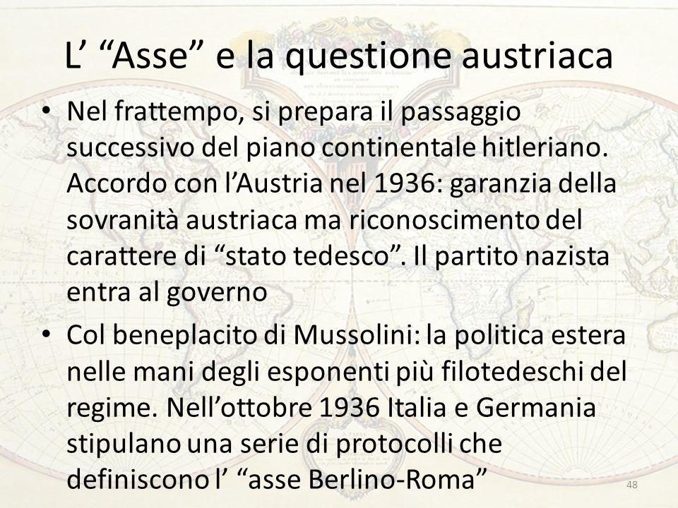 L Asse e la questione austriaca Nel frattempo, si prepara il passaggio successivo del piano continentale hitleriano.