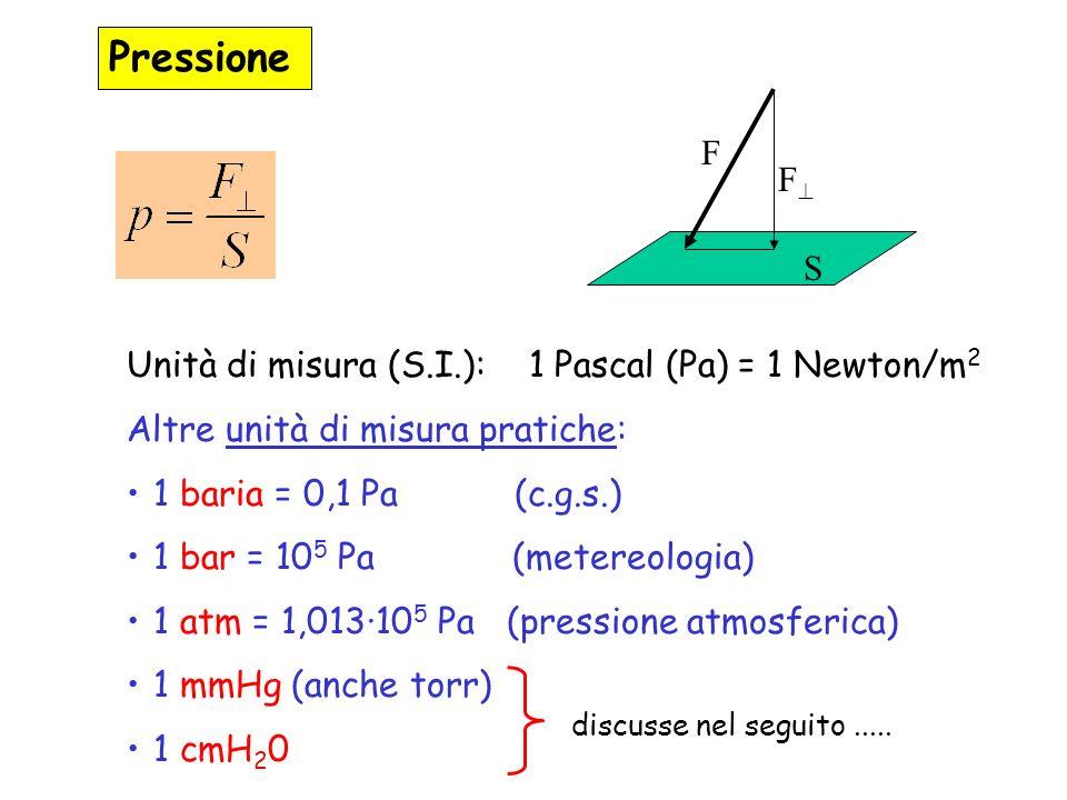 Effetti della pressione idrostatica La pressione nei diversi punti del corpo varia quando da sdraiati ci portiamo in posizione eretta Nota: h max = 130 cm attenti alle forti accelerazioni verso lalto !!.