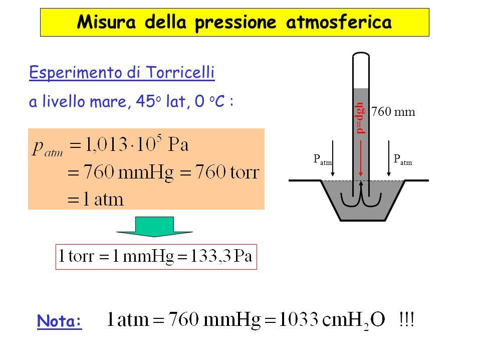 Misura differenze di pressione h1h1 h2h2 Esempio: misura invasiva della pressione arteriosa (pressione intramurale) Manometro a liquido La misura della pressione del sangue nelle arterie è sempre riferita alla P atm 120 mmHg (120+760) mmHg