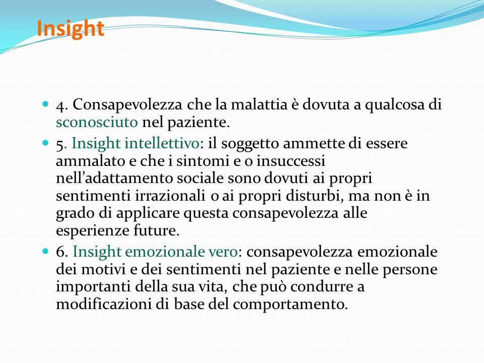 4. Consapevolezza che la malattia è dovuta a qualcosa di sconosciuto nel paziente. 5. Insight intellettivo: il soggetto ammette di essere ammalato e c