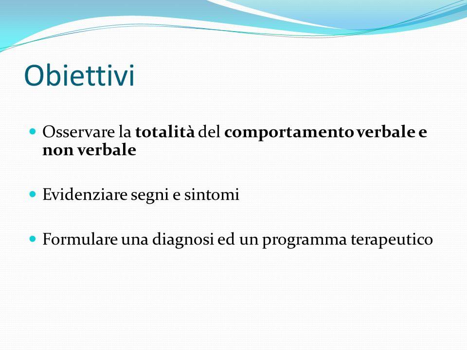 Obiettivi Osservare la totalità del comportamento verbale e non verbale Evidenziare segni e sintomi Formulare una diagnosi ed un programma terapeutico