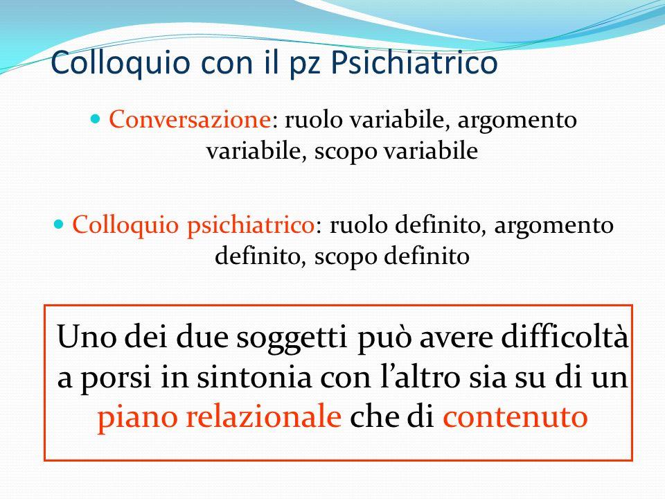 DERAGLIAMENTO Il percorso associativo devia verso concetti (D,E,F,G,H,…) non inerenti alle conclusioni e la capacità di perseguire una finalità (B) viene perduta.