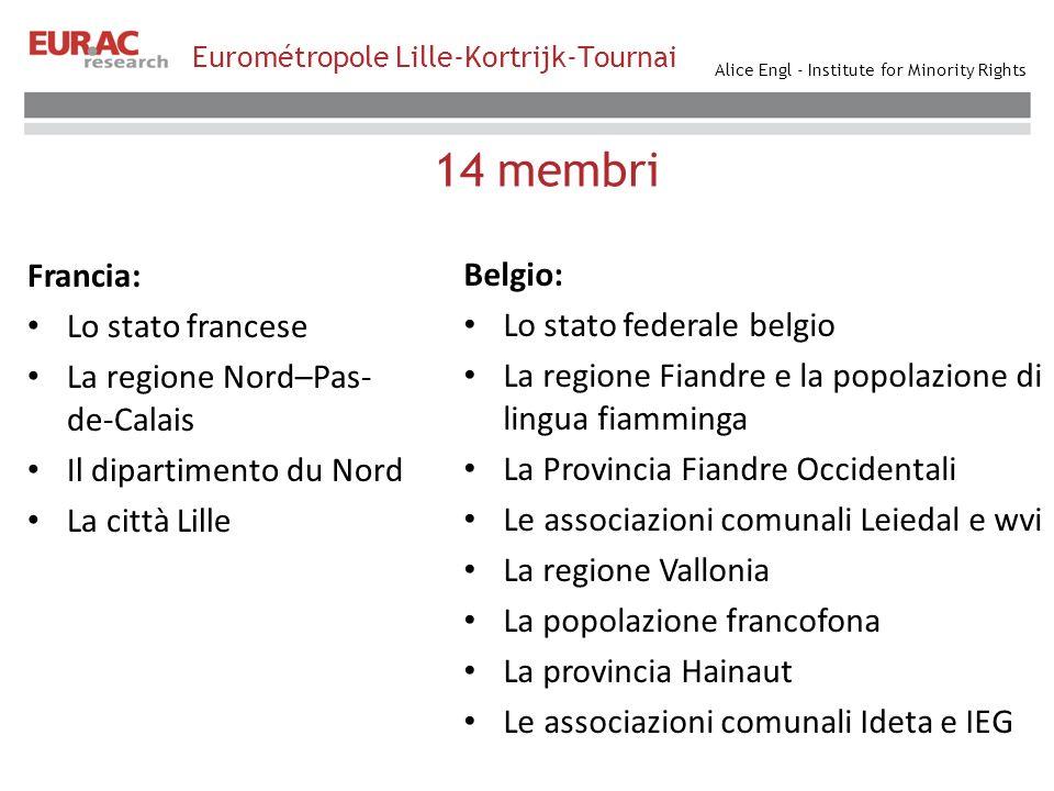Alice Engl - Institute for Minority Rights 14 membri Eurométropole Lille-Kortrijk-Tournai Francia: Lo stato francese La regione Nord–Pas- de-Calais Il
