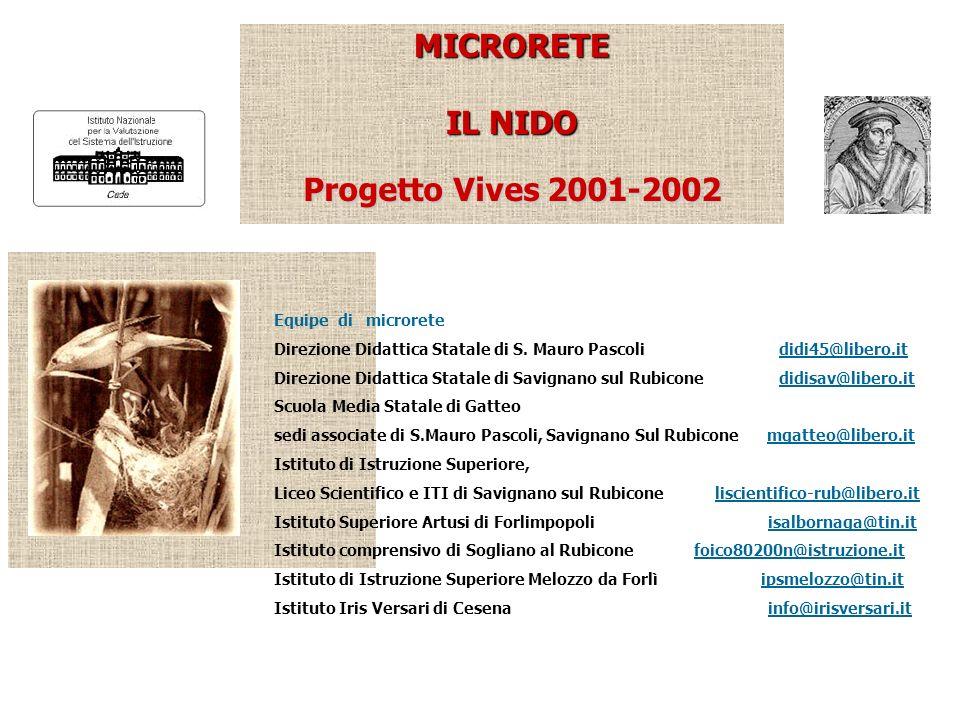 MICRORETE IL NIDO Equipe di microrete Direzione Didattica Statale di S. Mauro Pascoli didi45@libero.itdidi45@libero.it Direzione Didattica Statale di
