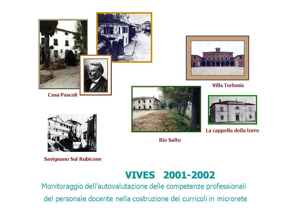 Savignano Sul Rubicone Rio Salto La cappella della torre Villa Torlonia Casa Pascoli VIVES 2001-2002 VIVES 2001-2002 Monitoraggio dellautovalutazione