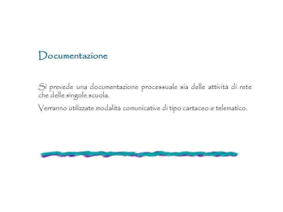 Documentazione Si prevede una documentazione processuale sia delle attività di rete che delle singole scuola. Verranno utilizzate modalità comunicativ