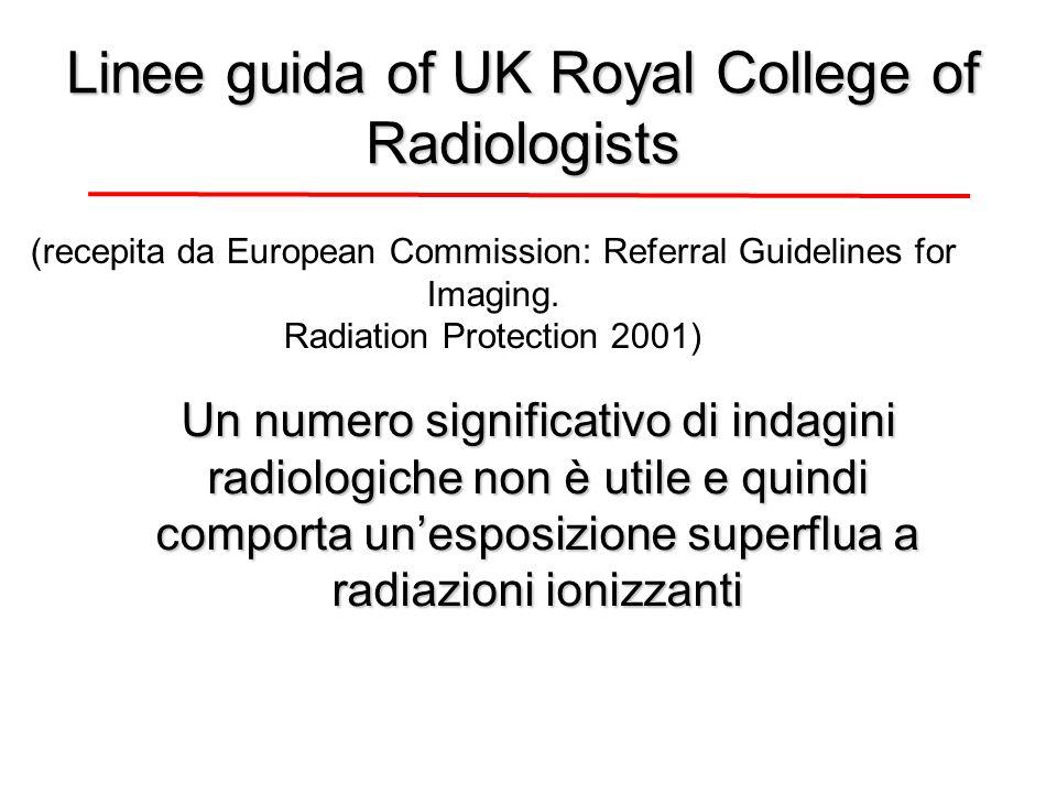 Un numero significativo di indagini radiologiche non è utile e quindi comporta unesposizione superflua a radiazioni ionizzanti Linee guida of UK Royal College of Radiologists (recepita da European Commission: Referral Guidelines for Imaging.