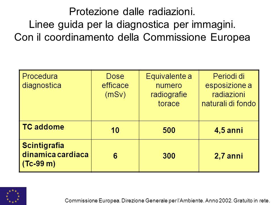 Protezione dalle radiazioni.Linee guida per la diagnostica per immagini.