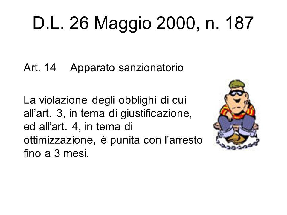 D.L.26 Maggio 2000, n. 187 Art.