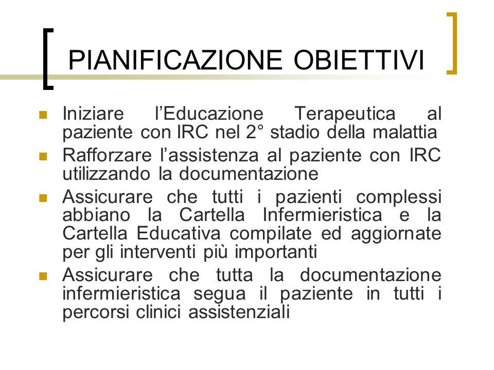 PIANIFICAZIONE OBIETTIVI Iniziare lEducazione Terapeutica al paziente con IRC nel 2° stadio della malattia Rafforzare lassistenza al paziente con IRC
