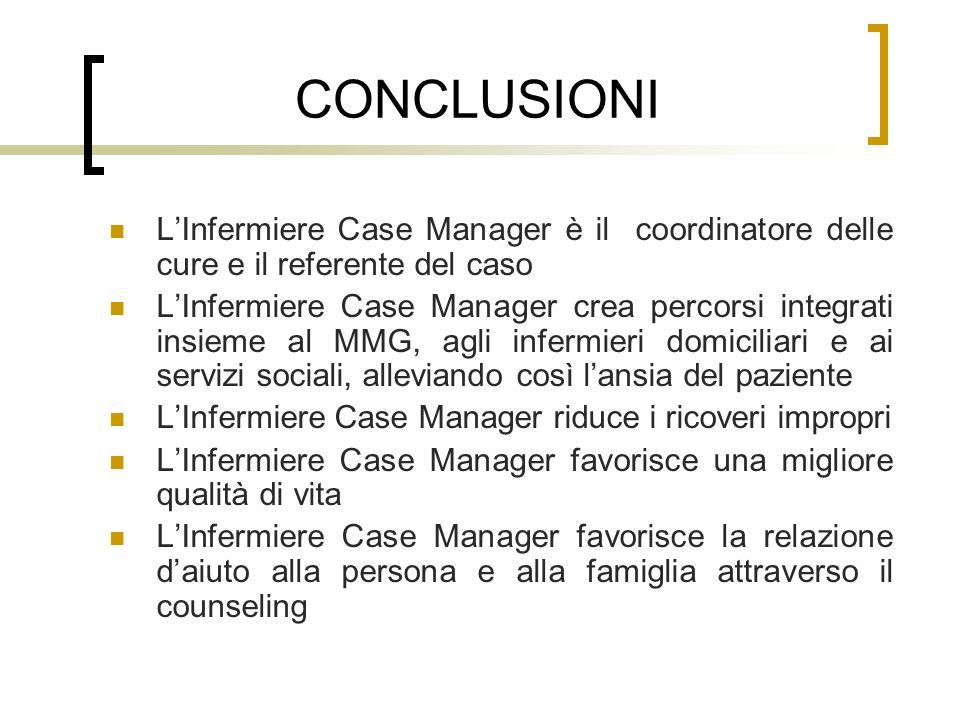 CONCLUSIONI LInfermiere Case Manager è il coordinatore delle cure e il referente del caso LInfermiere Case Manager crea percorsi integrati insieme al
