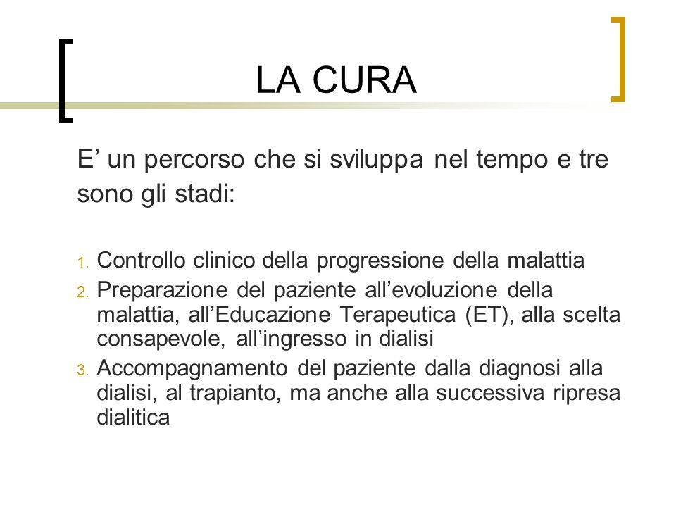 LA CURA E un percorso che si sviluppa nel tempo e tre sono gli stadi: 1. Controllo clinico della progressione della malattia 2. Preparazione del pazie