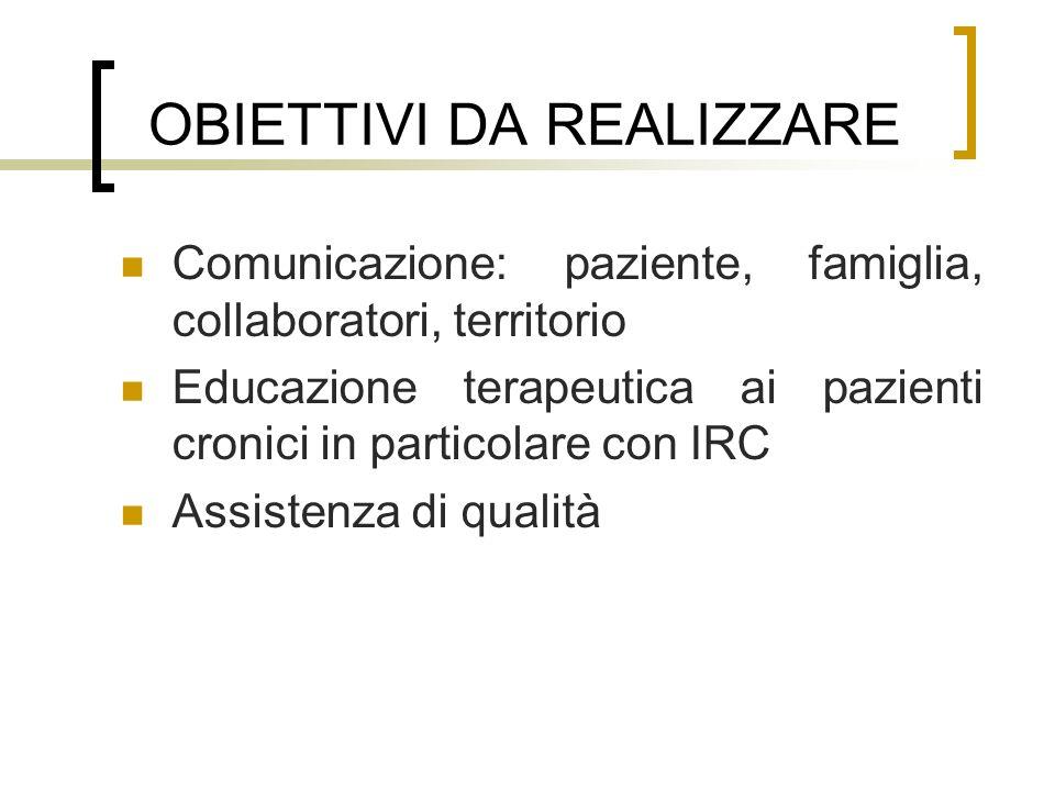 OBIETTIVI DA REALIZZARE Comunicazione: paziente, famiglia, collaboratori, territorio Educazione terapeutica ai pazienti cronici in particolare con IRC