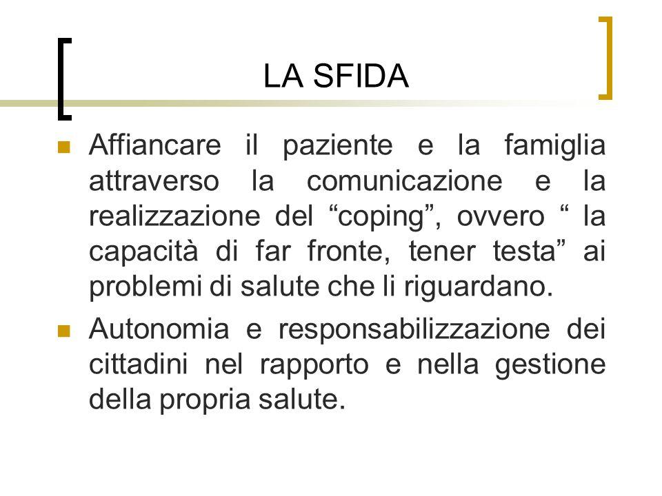 LA SFIDA Affiancare il paziente e la famiglia attraverso la comunicazione e la realizzazione del coping, ovvero la capacità di far fronte, tener testa