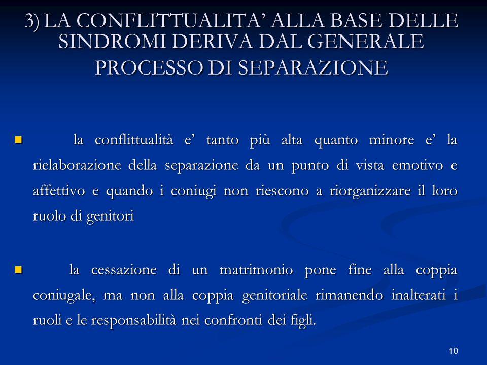 10 3) LA CONFLITTUALITA ALLA BASE DELLE SINDROMI DERIVA DAL GENERALE PROCESSO DI SEPARAZIONE la conflittualità e tanto più alta quanto minore e la rie