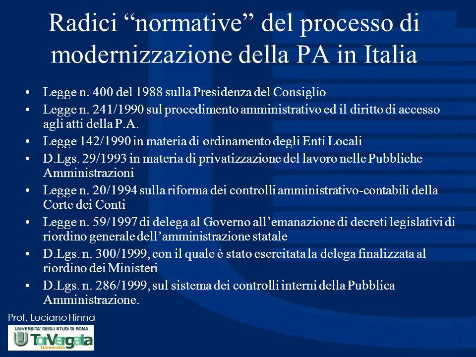 Prof.Luciano Hinna Radici normative del processo di modernizzazione della PA in Italia Legge n.
