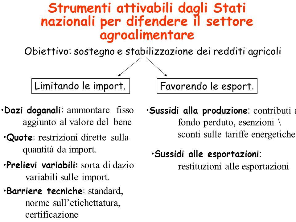 Strumenti attivabili dagli Stati nazionali per difendere il settore agroalimentare Obiettivo: sostegno e stabilizzazione dei redditi agricoli Limitando le import.Favorendo le esport.