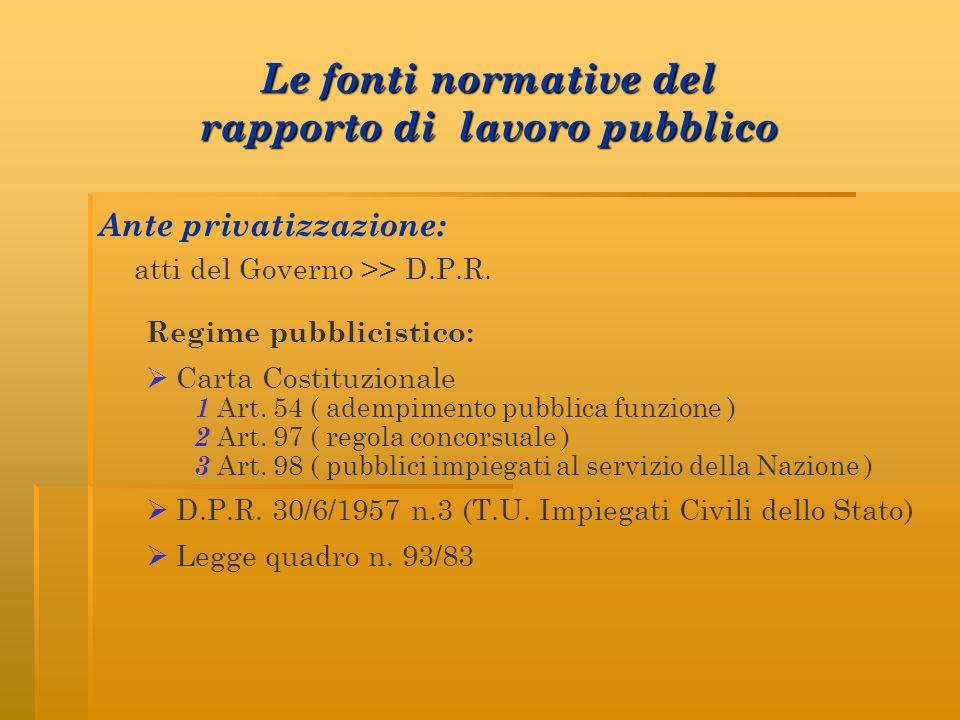 Le fonti normative del rapporto di lavoro pubblico Ante privatizzazione: atti del Governo >> D.P.R. Regime pubblicistico: Carta Costituzionale 1 Art.