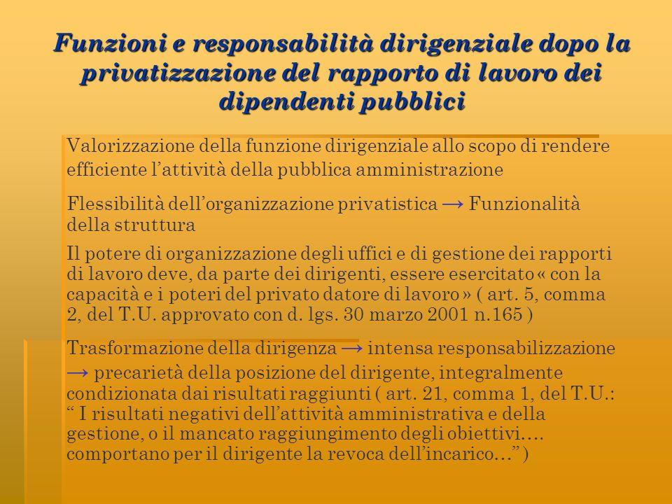 Funzioni e responsabilità dirigenziale dopo la privatizzazione del rapporto di lavoro dei dipendenti pubblici Valorizzazione della funzione dirigenzia