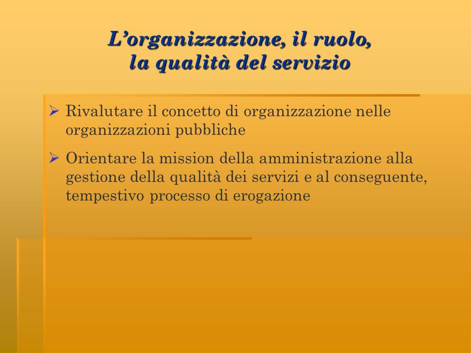 Lorganizzazione, il ruolo, la qualità del servizio Rivalutare il concetto di organizzazione nelle organizzazioni pubbliche Orientare la mission della amministrazione alla gestione della qualità dei servizi e al conseguente, tempestivo processo di erogazione