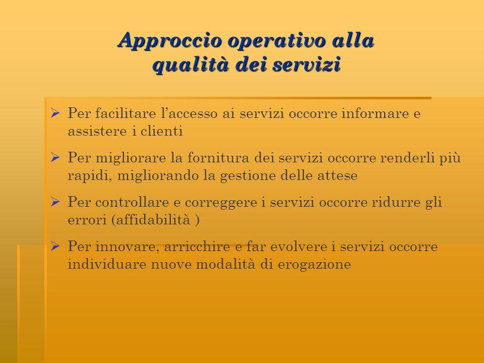 Approccio operativo alla qualità dei servizi Per facilitare laccesso ai servizi occorre informare e assistere i clienti Per migliorare la fornitura de