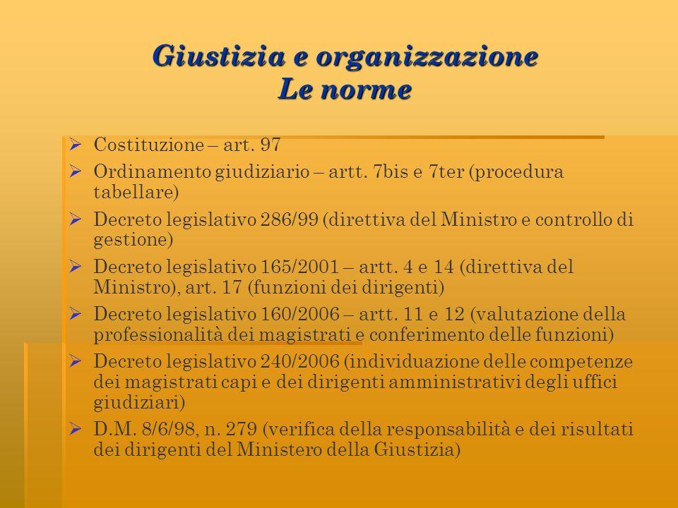 Giustizia e organizzazione Le norme Costituzione – art. 97 Ordinamento giudiziario – artt. 7bis e 7ter (procedura tabellare) Decreto legislativo 286/9