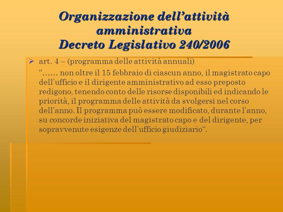 Organizzazione dellattività amministrativa Decreto Legislativo 240/2006 art. 4 – (programma delle attività annuali) …… non oltre il 15 febbraio di cia