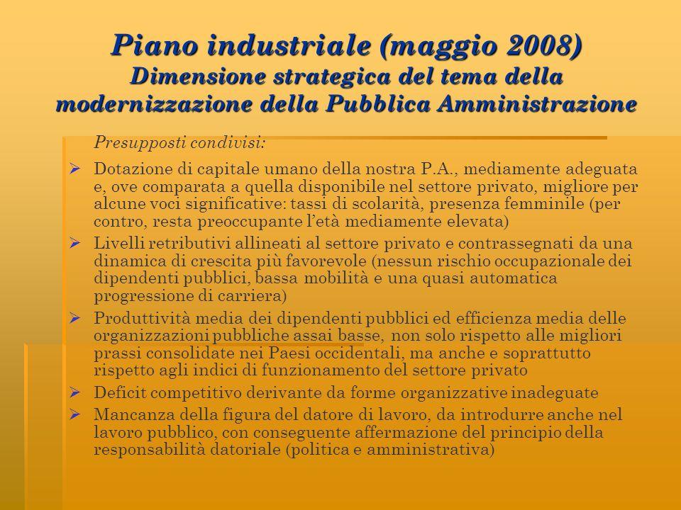 Piano industriale (maggio 2008) Dimensione strategica del tema della modernizzazione della Pubblica Amministrazione Presupposti condivisi: Dotazione d