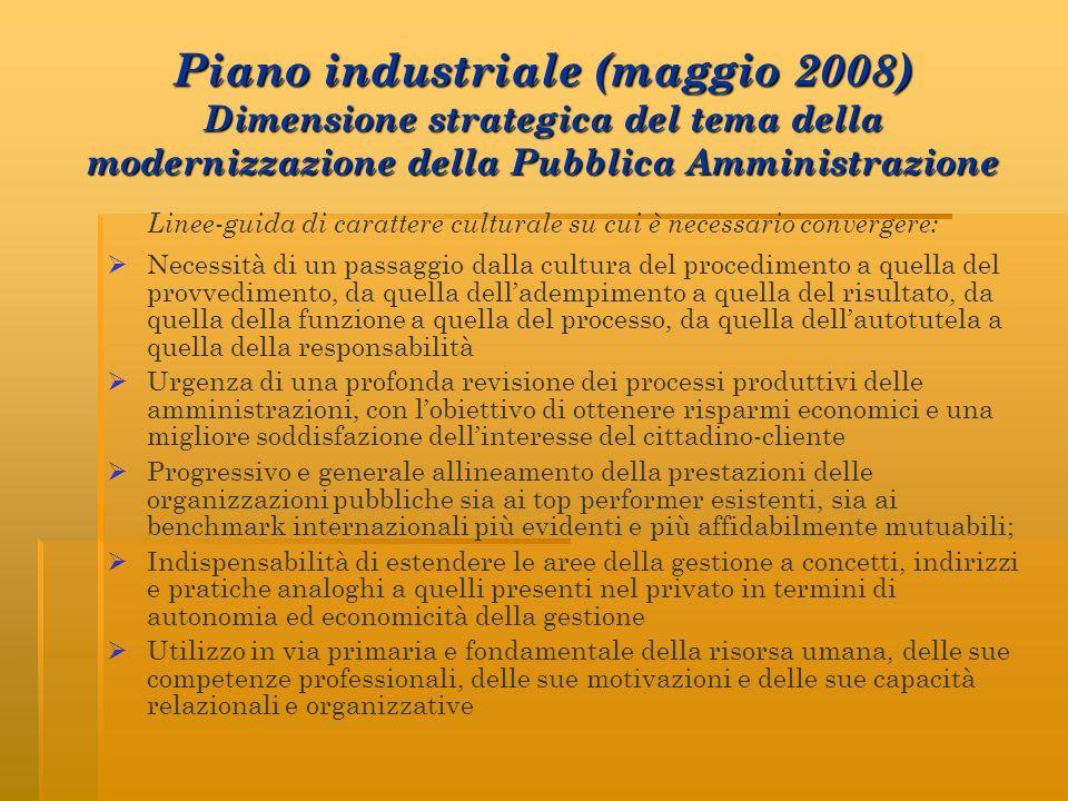 Piano industriale (maggio 2008) Dimensione strategica del tema della modernizzazione della Pubblica Amministrazione Linee-guida di carattere culturale