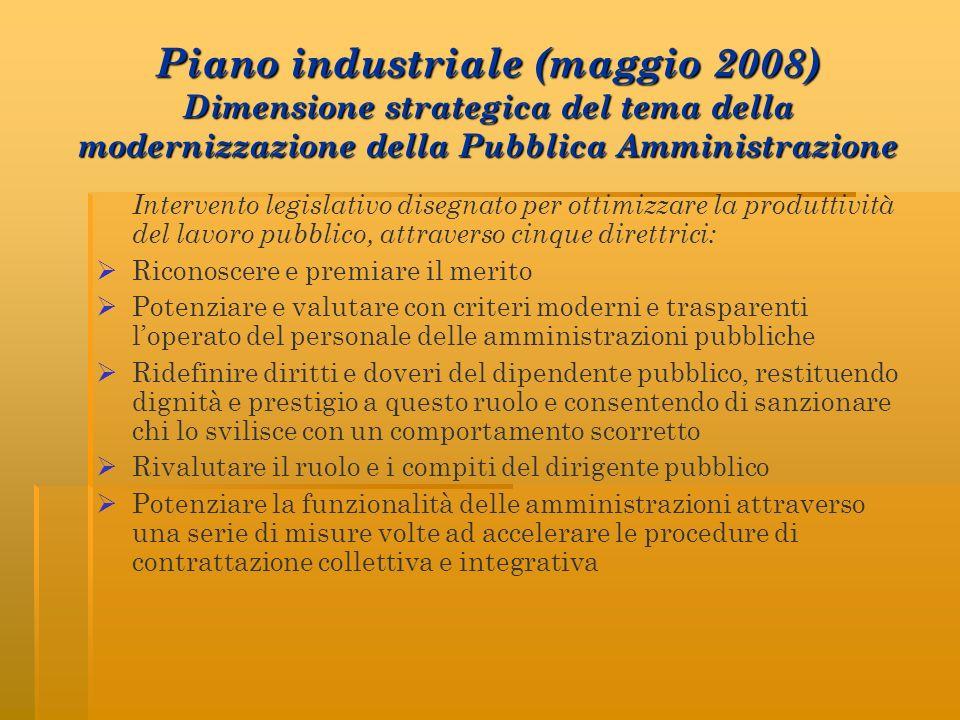 Piano industriale (maggio 2008) Dimensione strategica del tema della modernizzazione della Pubblica Amministrazione Intervento legislativo disegnato p