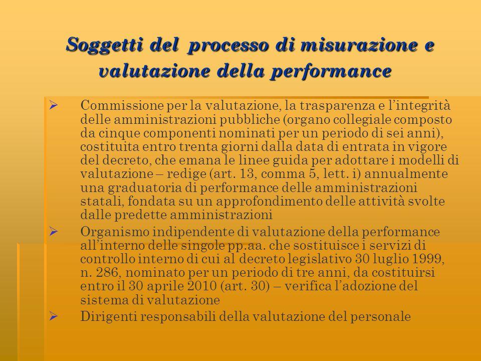 Soggetti del processo di misurazione e valutazione della performance Soggetti del processo di misurazione e valutazione della performance Commissione