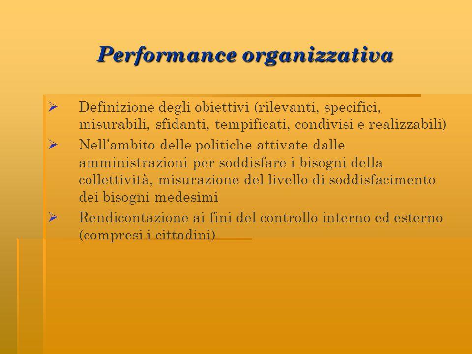 Performance organizzativa Performance organizzativa Definizione degli obiettivi (rilevanti, specifici, misurabili, sfidanti, tempificati, condivisi e realizzabili) Nellambito delle politiche attivate dalle amministrazioni per soddisfare i bisogni della collettività, misurazione del livello di soddisfacimento dei bisogni medesimi Rendicontazione ai fini del controllo interno ed esterno (compresi i cittadini)