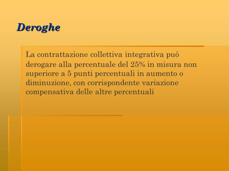 Deroghe La contrattazione collettiva integrativa può derogare alla percentuale del 25% in misura non superiore a 5 punti percentuali in aumento o diminuzione, con corrispondente variazione compensativa delle altre percentuali