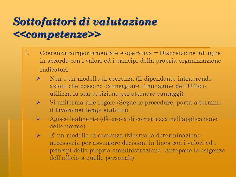 Sottofattori di valutazione > 1. Coerenza comportamentale e operativa = Disposizione ad agire in accordo con i valori ed i principi della propria orga