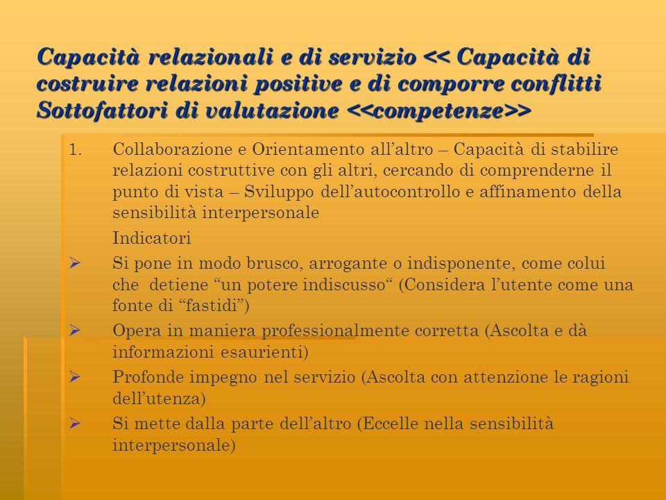 Capacità relazionali e di servizio > 1. Collaborazione e Orientamento allaltro – Capacità di stabilire relazioni costruttive con gli altri, cercando d