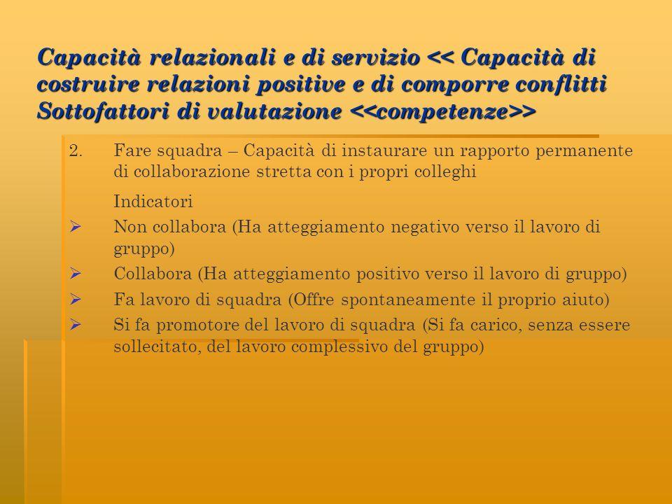 Capacità relazionali e di servizio > 2. Fare squadra – Capacità di instaurare un rapporto permanente di collaborazione stretta con i propri colleghi I